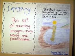 literary imagery google search poetry and poetic devices