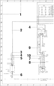 diagram information and instructions