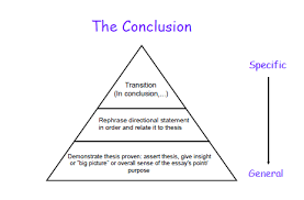 How to Write an Effective Conclusion  Concluding  Paragraph Free Essays and Papers