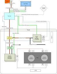 wiring 2 amps questions car audio forumz the 1 car audio forum