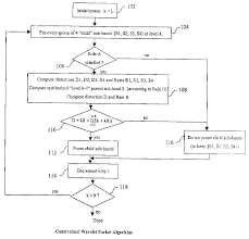 patent us6625217 constrained wavelet packet for tree structured