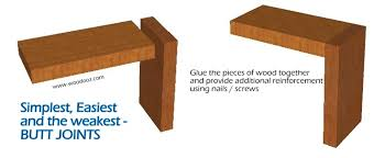 Woodworking Joints Plans by Simple Work Wood Joints Right Angle