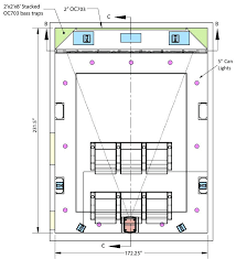home theater floor plan home theatre floor plans home theater plans software fascinating