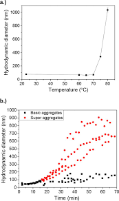 human norovirus aptamer exhibits high degree of target