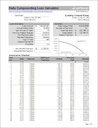 daily compounding loan calculator png