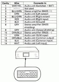 kenwood kdc x395 wiring diagram kenwood car stereo wiring diagrams