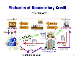 letter of credit 13 7 revolving letter of credit letter of
