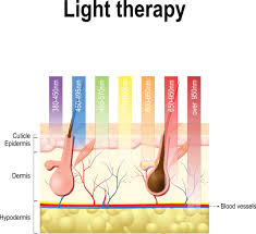 led light therapy system led light therapy san francisco neolts light therapy california