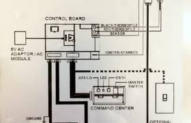 millivolt thermostat wiring diagram gas fireplace thermostat for