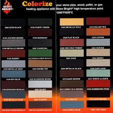 brick fireplace paint products brick anew