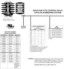 gemcodirect com products control relays 1500