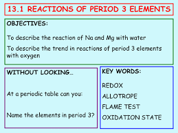 Period 3 Periodic Table 13 1 Reactions Of Period 3 Elements By Gavinterry24 Teaching