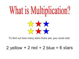 what is multiplication what is multiplication