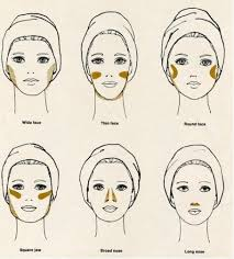 hairstyles that thin your face contouring your way to a slimmer face women hairstyles makeup