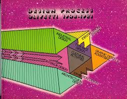 164 best egd u0026 wayfinding design process olivetti dm pinterest design process