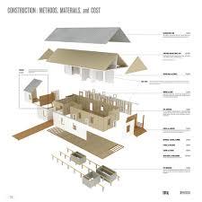 Habitat Home Decor by Eco Sustainable House By Djuric Tardio Architectes Caandesign Idolza