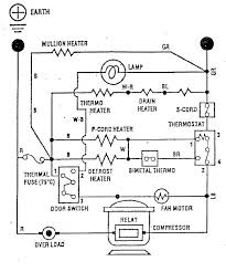 schematic wiring diagram of a refrigerator u2013 readingrat net