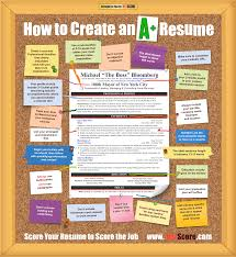Create The Best Resume by Resume Create The Resume