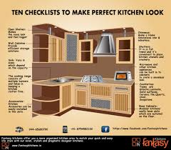 ten checklists to make a perfect kitchen look visual ly