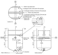 100 distillation tray design manual patent us5277848 method
