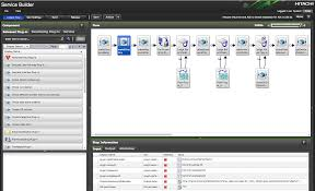 software solution examples hitachi data systems knowledge