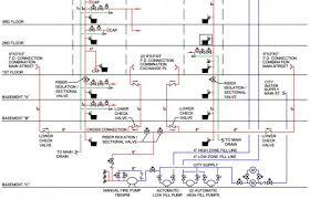 floor plans for commercial properties croker fire drill