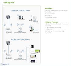 l cord wiring diagram l free wiring diagrams