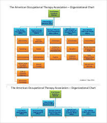 org chart guidehow to organize chart examples organizational