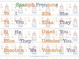 Demonstrative Pronoun Worksheet Demonstrative Pronouns Worksheet Abitlikethis