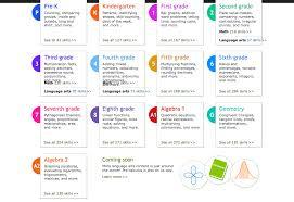 Accomplishments Antonym A Learning Journey Schoolhouse Review Ixl Online Language Arts