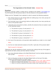 How Many Periods On The Periodic Table Rows And Columns Of The Periodic Table Worksheet Aviongoldcorp