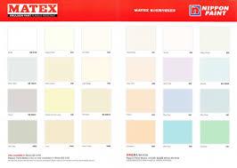 buy nippon paint matex 20 litre emulsion paint for interior walls