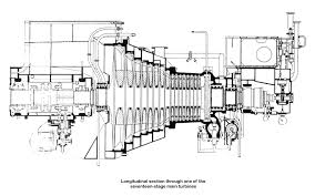 cutaway turbine jpg 3307 2067 art pinterest gas turbine