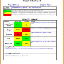 100 project risk management template project risk