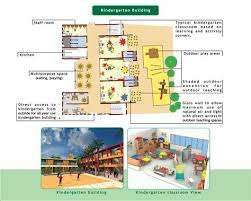 sle floor plans collection of sle classroom floor plans sle floor plans for