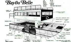 house boat plans diy designs