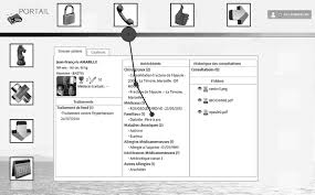 si e auto age obligatoire influence of visual features on the ability to locate information on