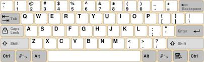 keyboard layout letter frequency the development of different kinds of keyboard layout