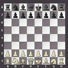 how to set up chess table chess board setup chess com