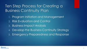 business continuity plan template for small business business continuity planning ppt video online download ten step process for creating a business continuity plan