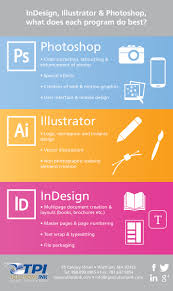 adobe creative suite infographic id ai ps which program to use