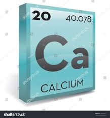 tricks to learn modern periodic table calcium element periodic table stock vector 107507231 shutterstock