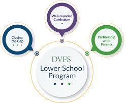 www find friends school delaware valley friends school lower school