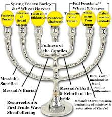 seven feasts of the messiah 47 best menorah images on menorah and