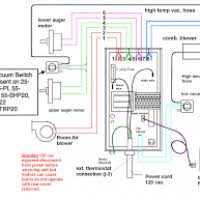 wiring diagram pellet stove wiring diagram and schematics