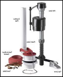 dual flush toilet parts sterling complete 1072320cp dual flush