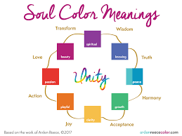 what are soul colors u0026 their meanings arden reece color