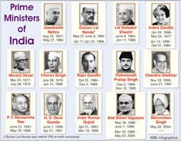 Tamilnadu Council Of Ministers 2012 List Of Indian Prime Ministers 1947 2012 Sa Post