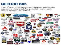 history of car paints