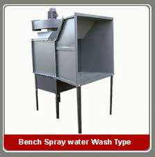 spray paint booth bench spray paint booths manufacturer